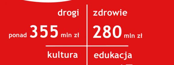 PONAD 1 MLD ZŁ NA INWESTYCJE W 2021 R.