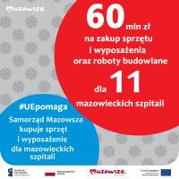 #UEpomaga Szpitale na Mazowszu z nowym sprzętem